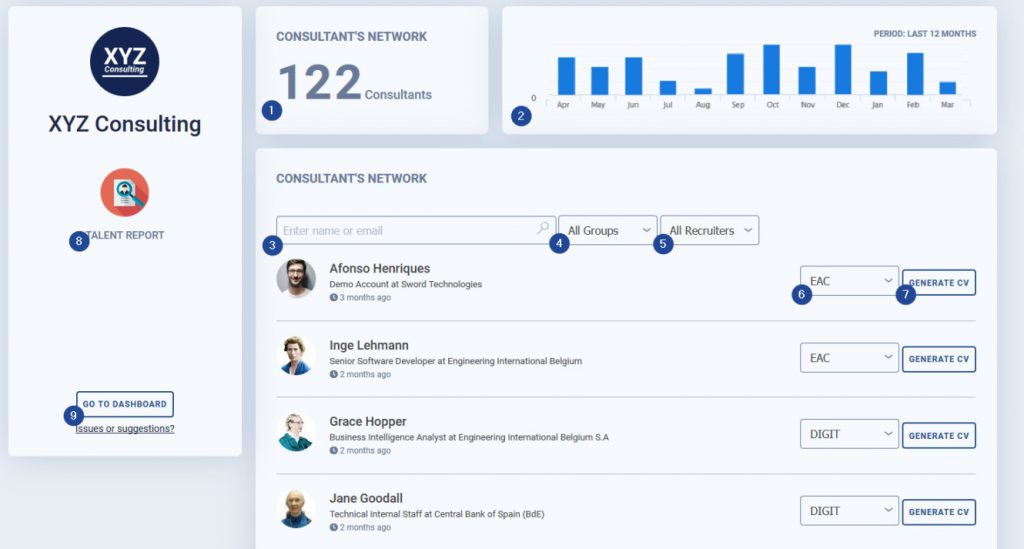 IT Recruiter Consultant's network - Sprint CV - the CV management solution for the IT Industry