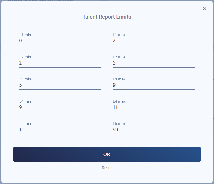 IT Recruiter Consultants network talent report limits - Sprint CV - the CV management solution for the IT Industry